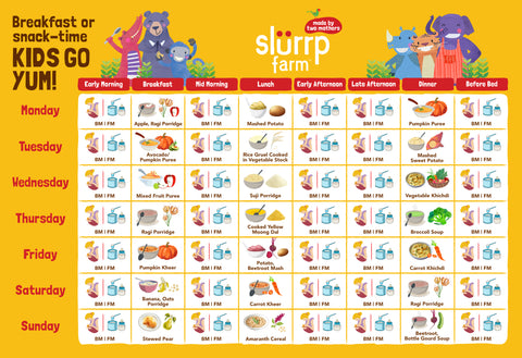 7 Months Baby Food Chart for Indian 03