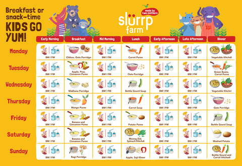 7 Months Baby Food Chart for Indian 04