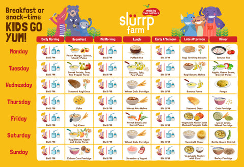 7 Months Baby Food Chart for Indian 05