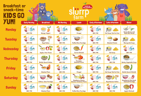 7 Months Baby Food Chart for Indian 07