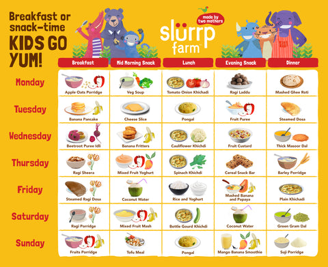 8 Months Baby Food Chart for Indian 06