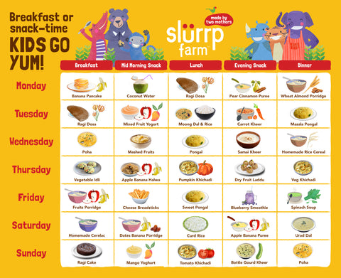 8 Months Baby Food Chart for Indian 07