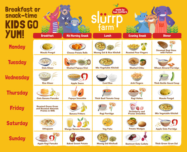 9 Months Baby Food Chart for Indian 03