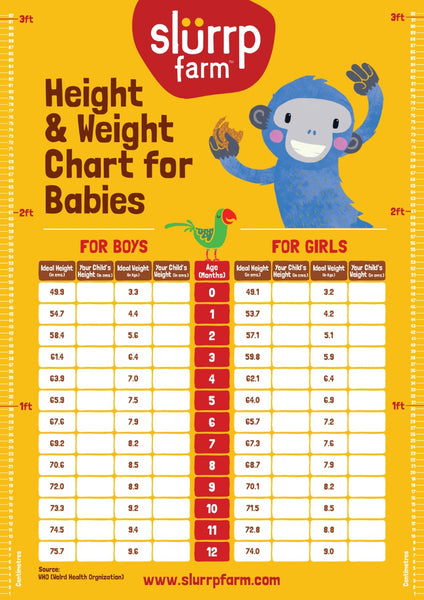 Ideal Baby Height And Weight Chart - 0 to 12 Months ...