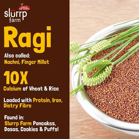 Finger millet benefits - Ragi infographic
