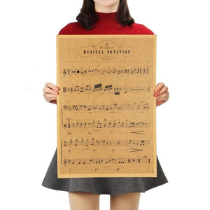 TIE LER™ Sheet Music Poster guitarmetrics