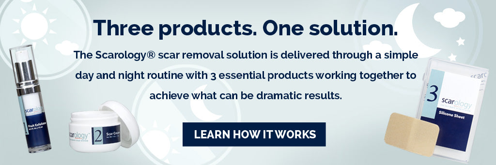 Three products. One solution. The Scarology® scar removal solution is delivered through a simple day and night routine with 3 essential products working together to achieve what can be dramatic results.
