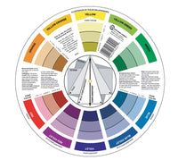 Color Wheel – standard Fargesirkel