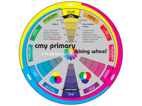 Color Wheel – Fargesirkel Cmy Primærfarger