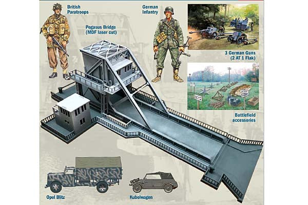 Italeri 1:72 6194 Pegasus Bridge Battle Set Military Model kit