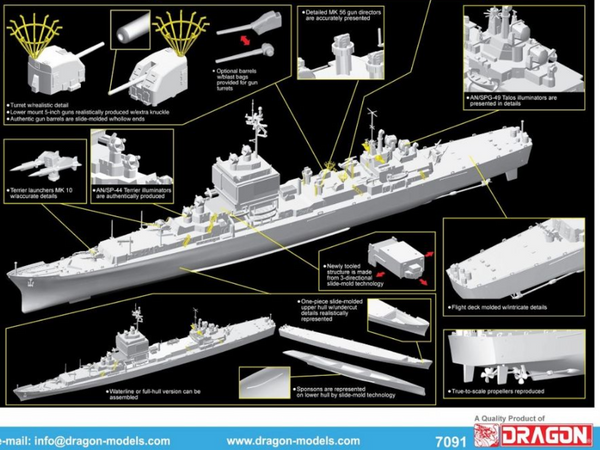 Dragon 1:700 D7091 U.S.S. Long Beach CGN-9 Model Ship Kit