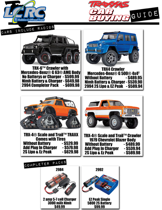 TRX-4 Buyers Guide