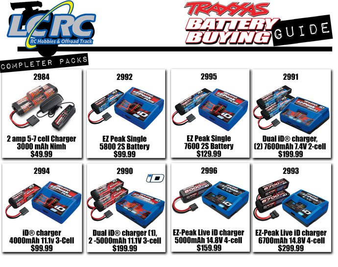 Traxxas Completer Packs