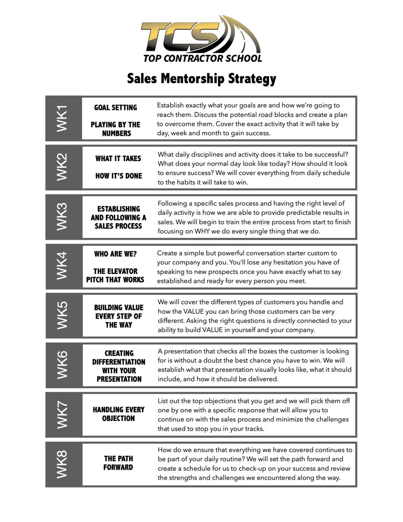 8 Week Sales Mentorship Program - Level 1 (Group)