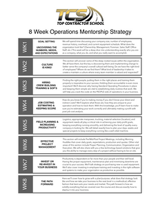 8 Week Operations Mentorship (Future Group)
