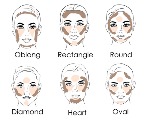 How to Contour and Highlight for Your Face Shape – ICONIC ...
