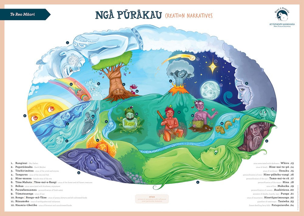 Te Reo Māori Poster - Creation Narratives