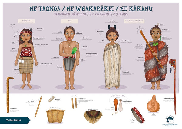 Te Reo Māori Poster - traditional clothing