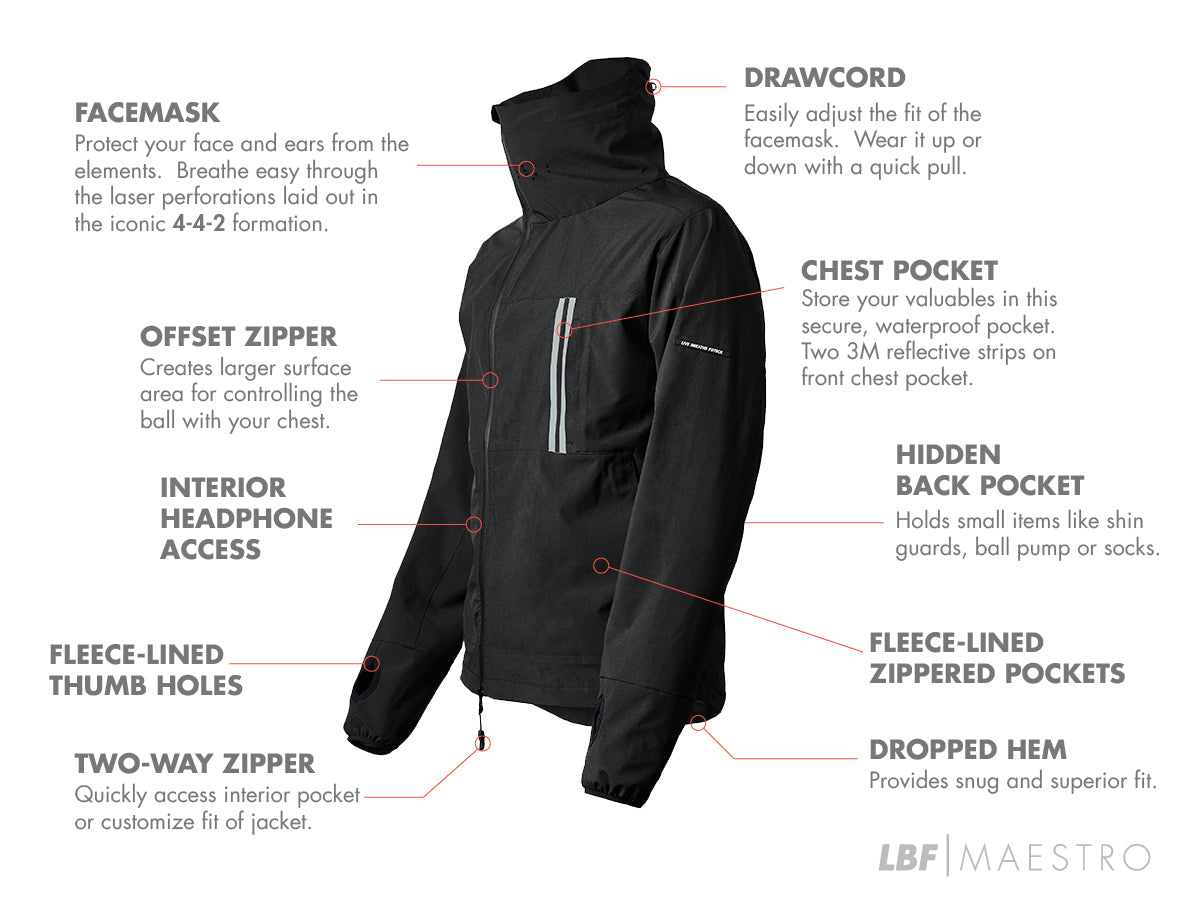 LBF MAESTRO jacket features