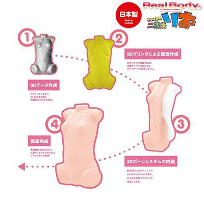 DNA - Real Body 3D Bone System Doll (Beige) | CherryAffairs Singapore
