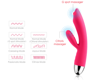 Svakom - Trysta Rabbit Vibrator (Red) Rabbit Dildo (Vibration) Rechargeable