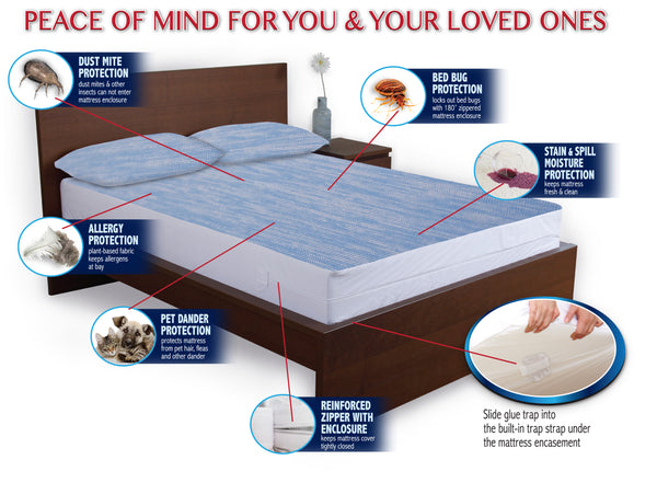 Cooling Mattress Encasement and Bed Bug Glue Trap