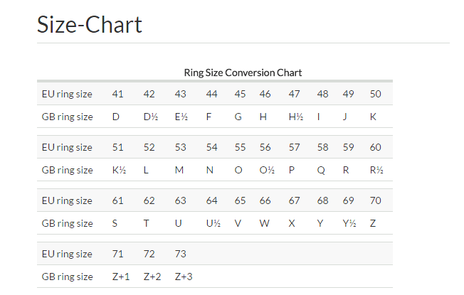 A Guide To Ring Sizes Uneak Boutique