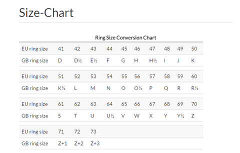Convert Number To Letter.A Guide To Ring Sizes Uneak Boutique