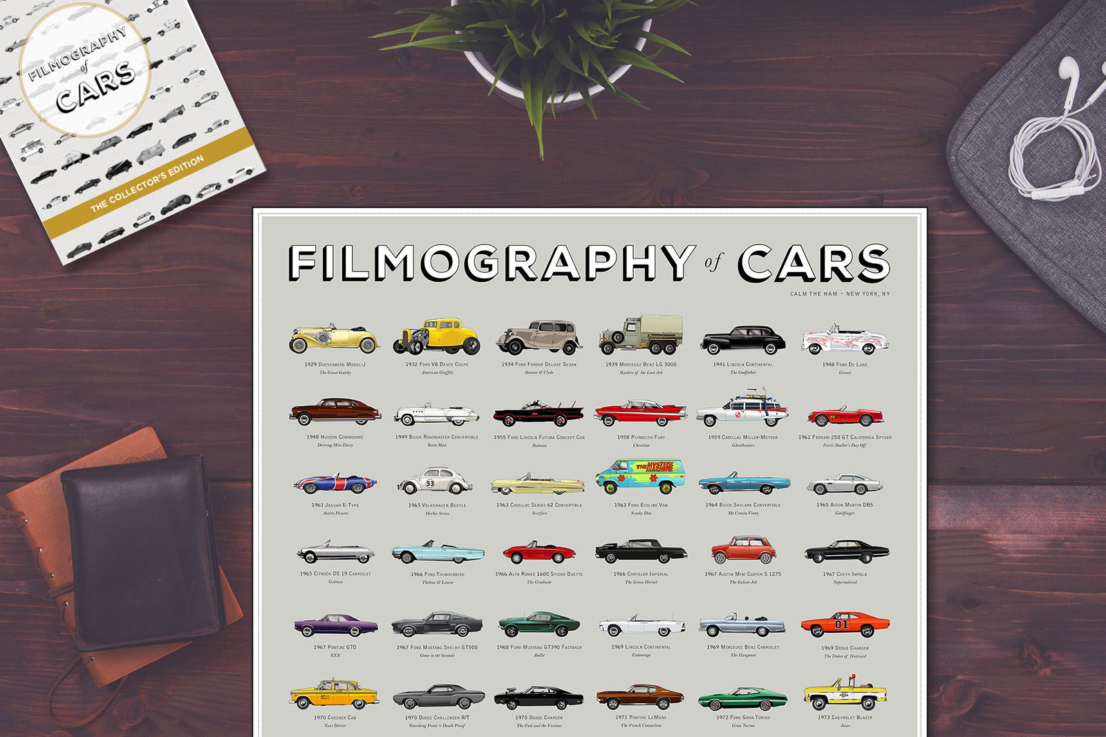 banner-The Filmography of Cars - Collector's Book