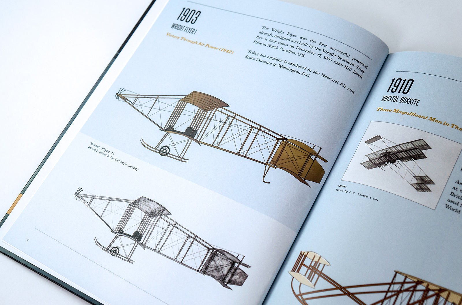parallax-banner-The Filmography of Aircraft - Collector's Book