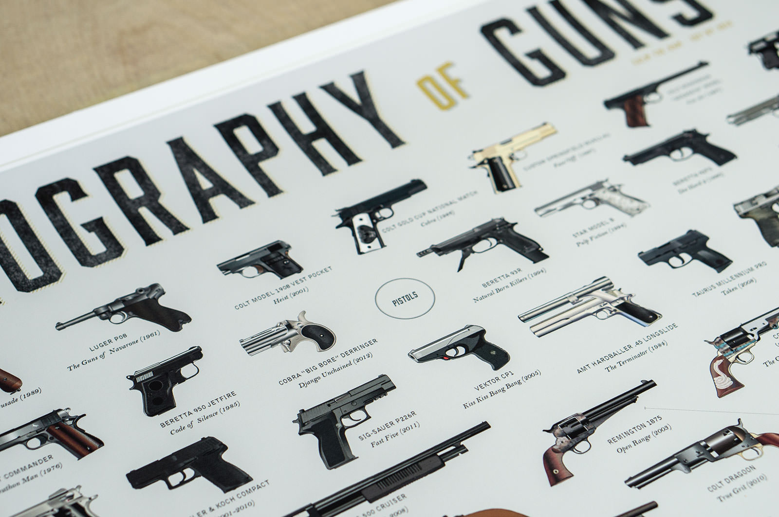 parallax-banner-The Filmography of Guns