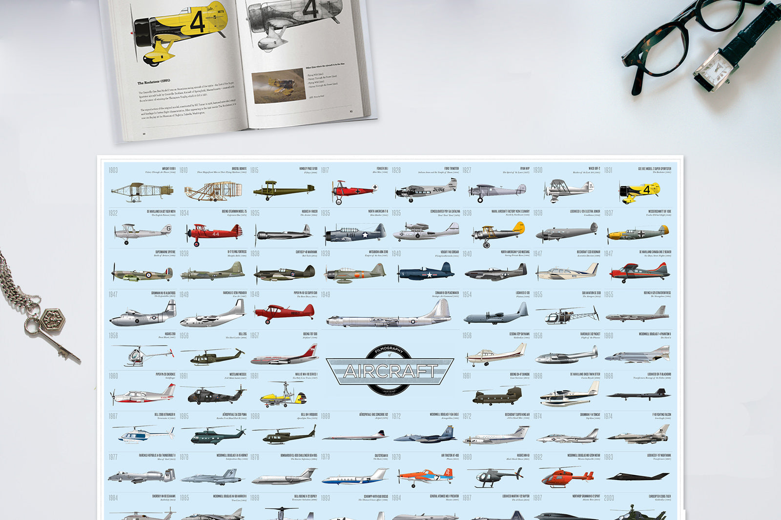 banner-The Filmography of Aircraft - Collector's Book