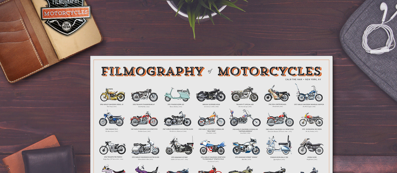 banner-The Filmography of Motorcycles