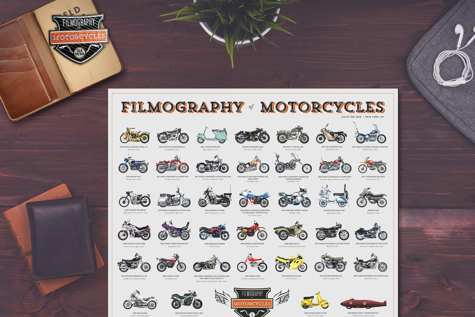 banner-Collector's Patch - Filmography of Motorcycles