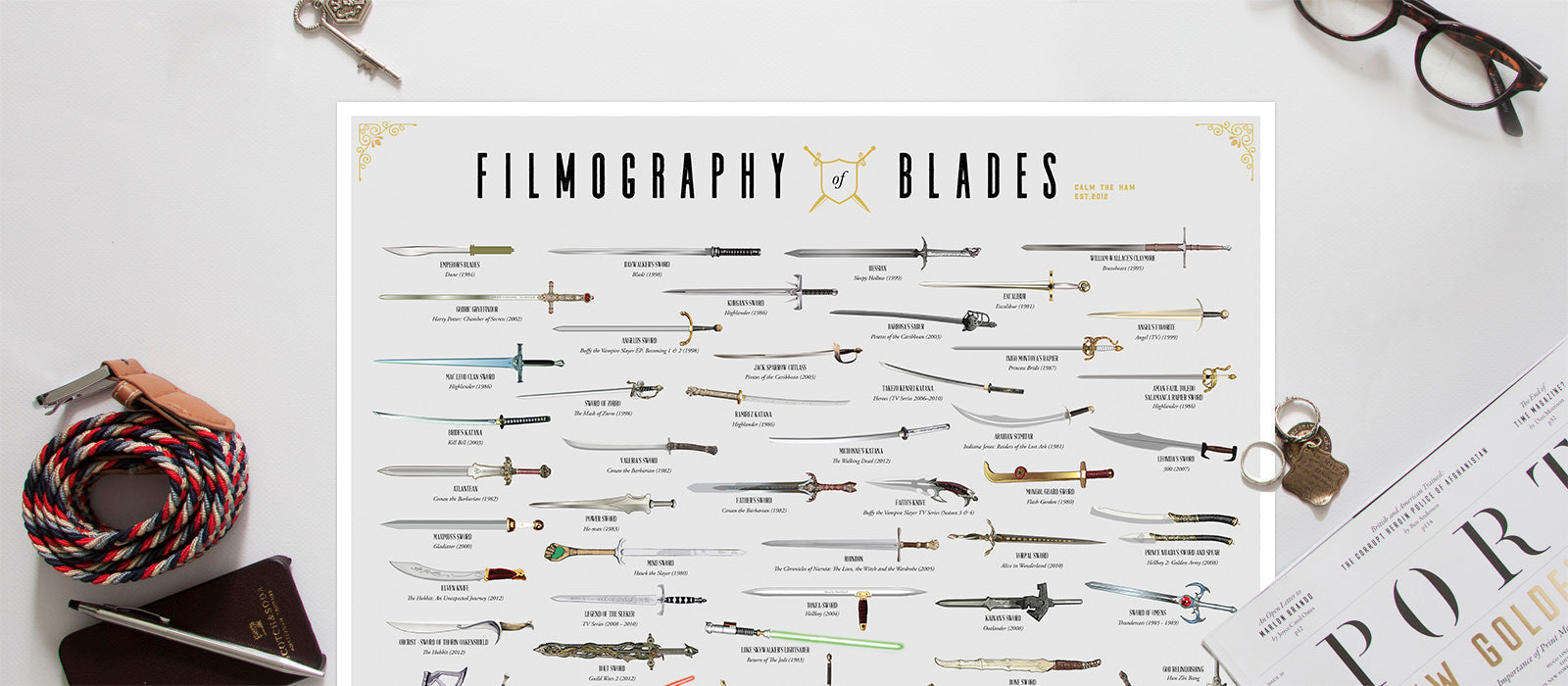 banner-The Filmography of Blades