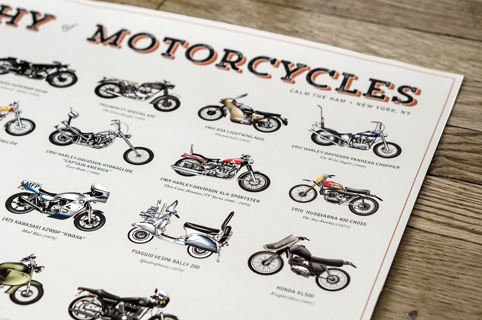 parallax-banner-Collector's Patch - Filmography of Motorcycles