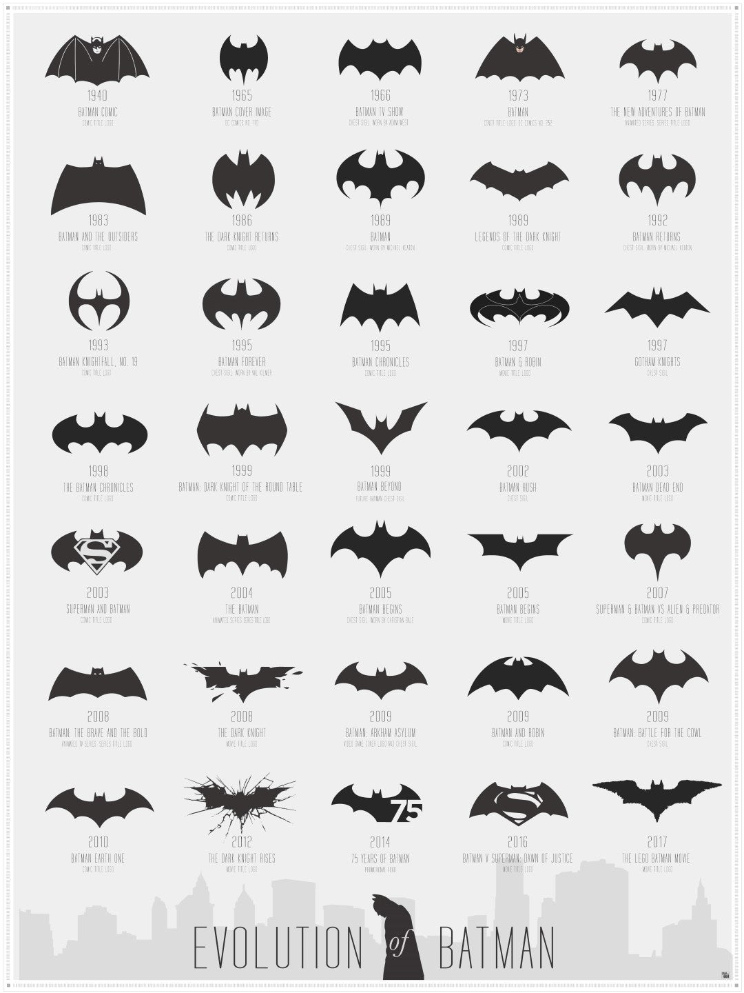 Evolution Of The Bat Calm The Ham