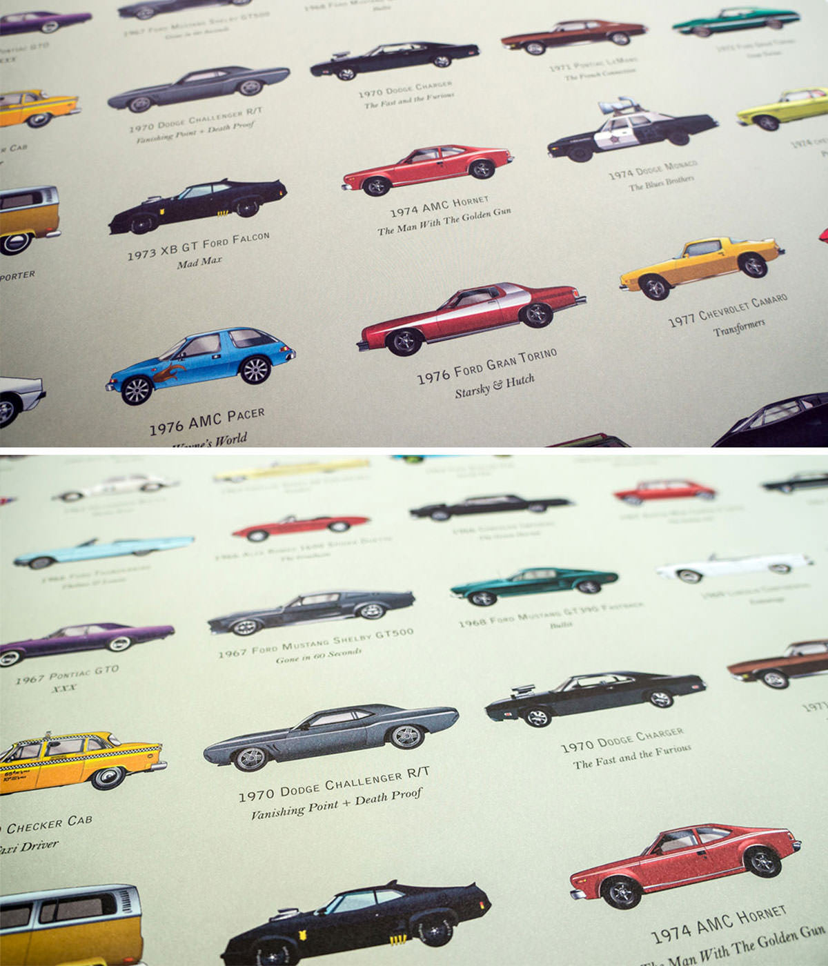 The Filmography of Cars