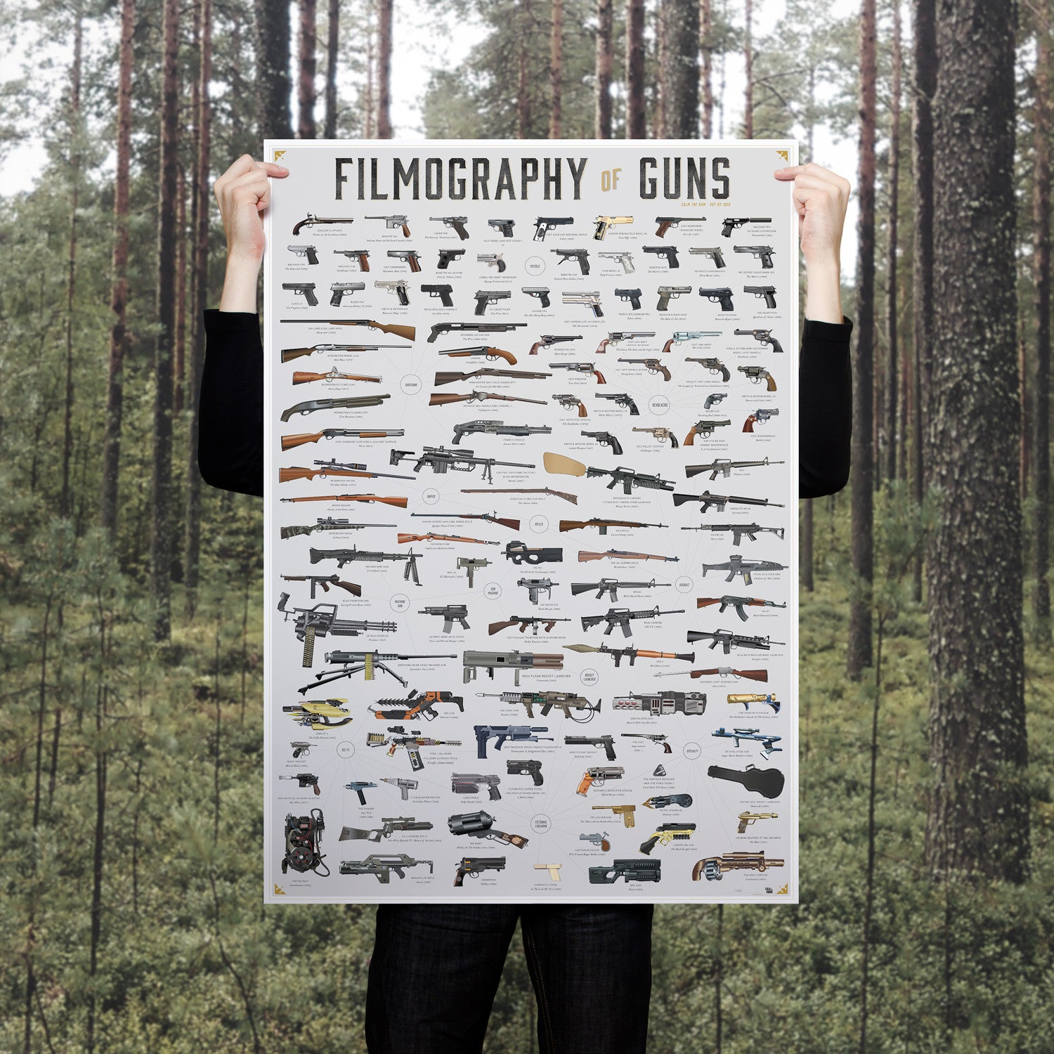 The Filmography of Guns