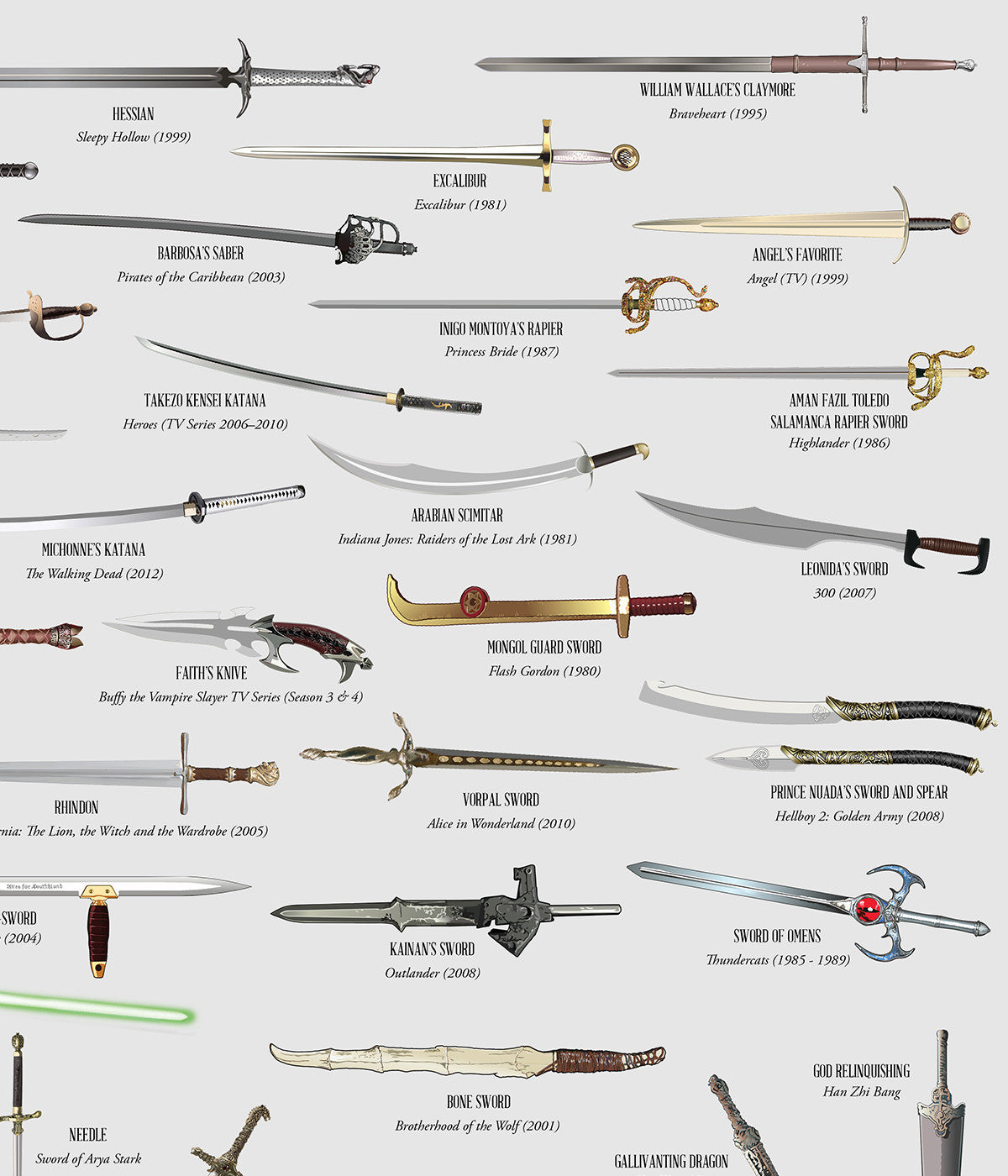 The Filmography of Blades