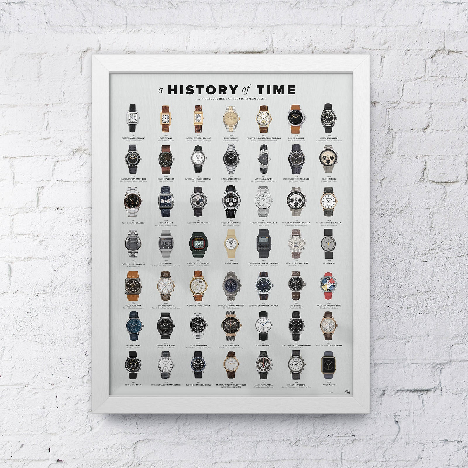 A History of Time