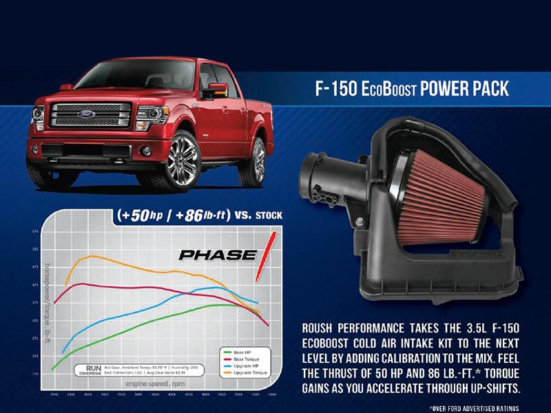 2012-2014 F-150 3.5L ECOBOOST ROUSH PERFORMANCE PAC - LEVEL 1 Part #421735
