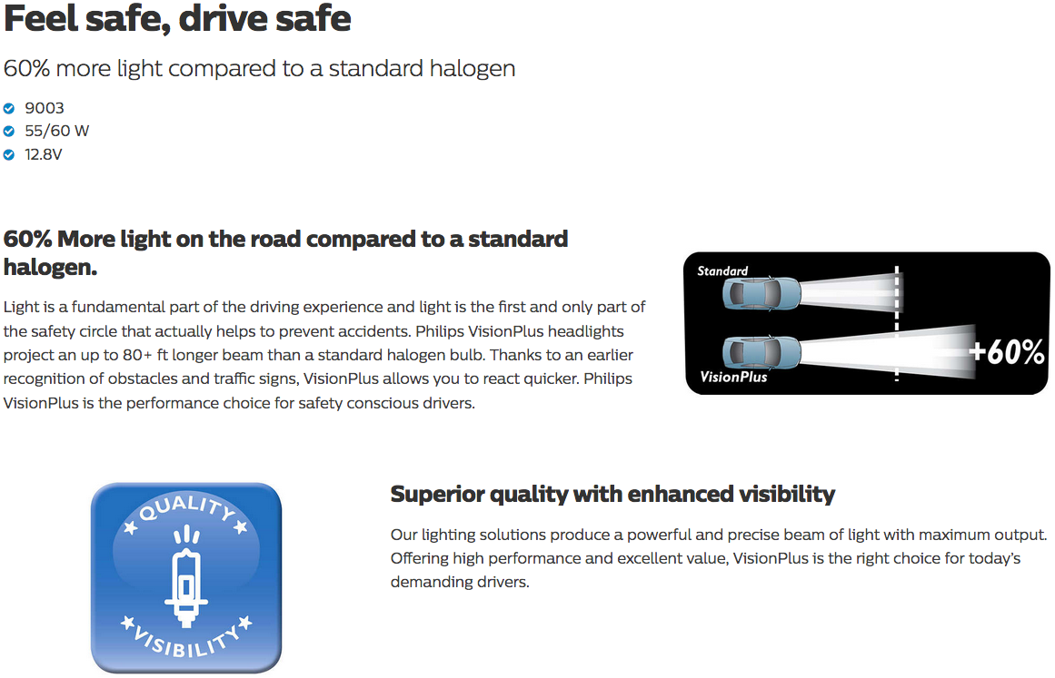 Feel safe, drive safe  60% more light compared to a standard halogen      9003     55/60 W     12.8V      60% More light on the road compared to a standard halogen.     60% More light on the road compared to a standard halogen.      Light is a fundamental part of the driving experience and light is the first and only part of the safety circle that actually helps to prevent accidents. Philips VisionPlus headlights project an up to 80+ ft longer beam than a standard halogen bulb. Thanks to an earlier recognition of obstacles and traffic signs, VisionPlus allows you to react quicker. Philips VisionPlus is the performance choice for safety conscious drivers.     Superior quality with enhanced visibility     Superior quality with enhanced visibility      Our lighting solutions produce a powerful and precise beam of light with maximum output. Offering high performance and excellent value, VisionPlus is the right choice for today's demanding drivers.
