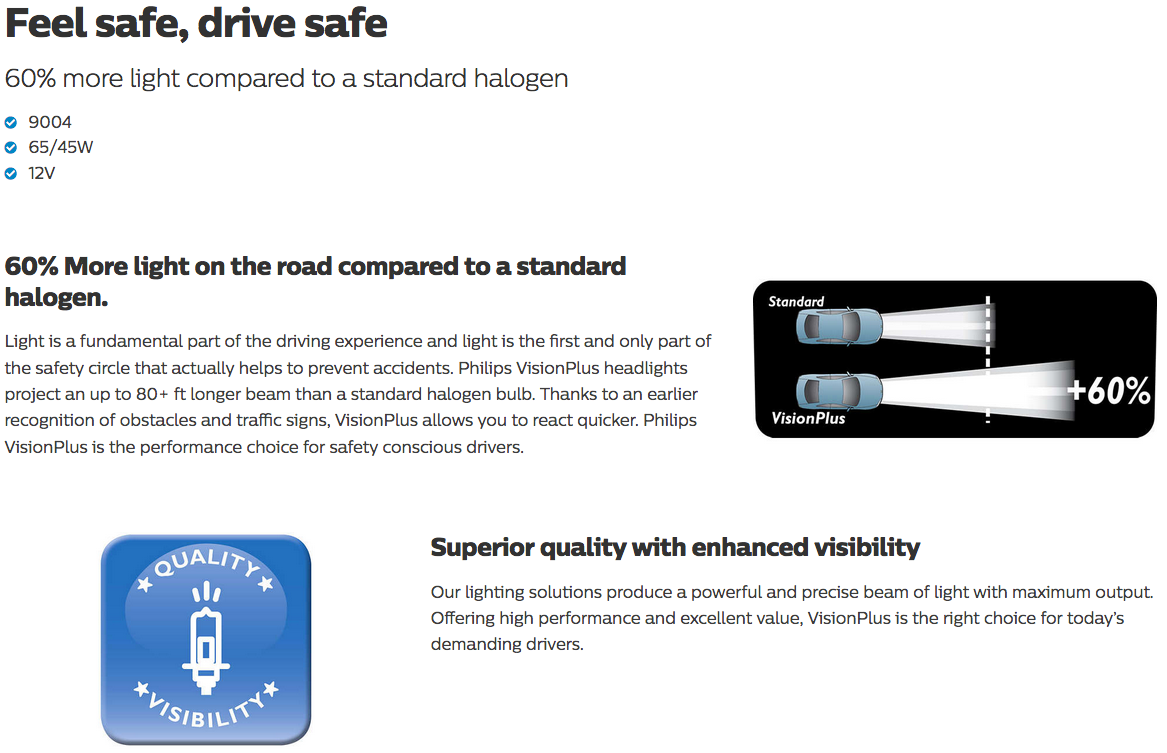 Feel safe, drive safe  60% more light compared to a standard halogen      9004     65/45W     12V      60% More light on the road compared to a standard halogen.     60% More light on the road compared to a standard halogen.      Light is a fundamental part of the driving experience and light is the first and only part of the safety circle that actually helps to prevent accidents. Philips VisionPlus headlights project an up to 80+ ft longer beam than a standard halogen bulb. Thanks to an earlier recognition of obstacles and traffic signs, VisionPlus allows you to react quicker. Philips VisionPlus is the performance choice for safety conscious drivers.     Superior quality with enhanced visibility     Superior quality with enhanced visibility      Our lighting solutions produce a powerful and precise beam of light with maximum output. Offering high performance and excellent value, VisionPlus is the right choice for today's demanding drivers.