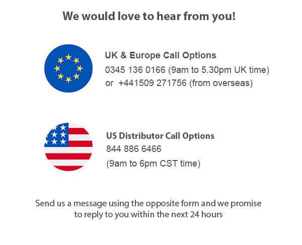 Contact Us image containing phone numbers for our UK and US centres