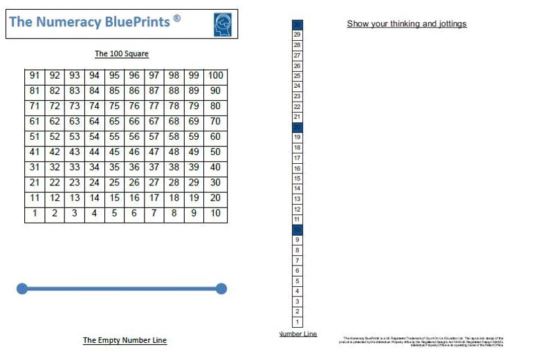 19101B Numeracy BluePrints (Pack of 10) Version B 100 at TOP of 100 Square
