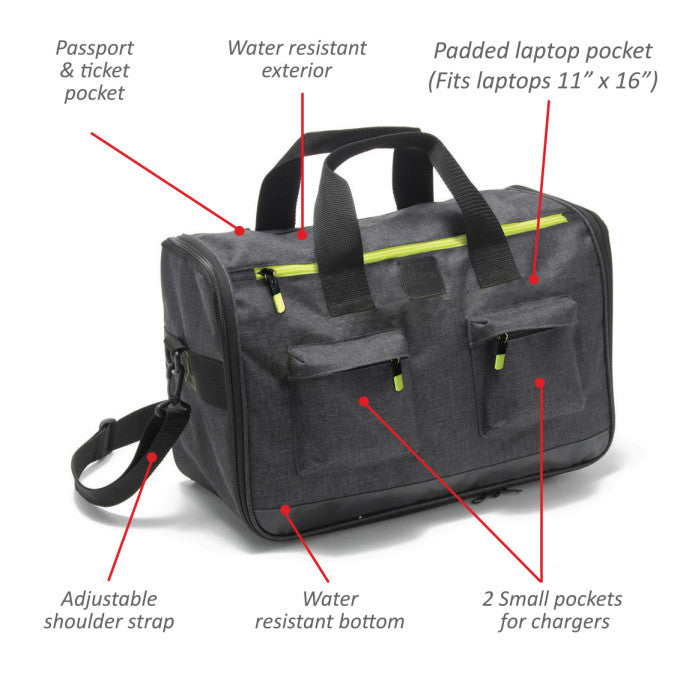 Load image into Gallery viewer, The Weekender Bag™ - Great Useful Stuff