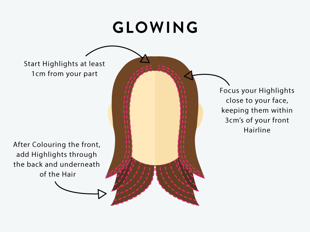 Hair 101 How To Paint Hair Highlights My Hairdresser Online