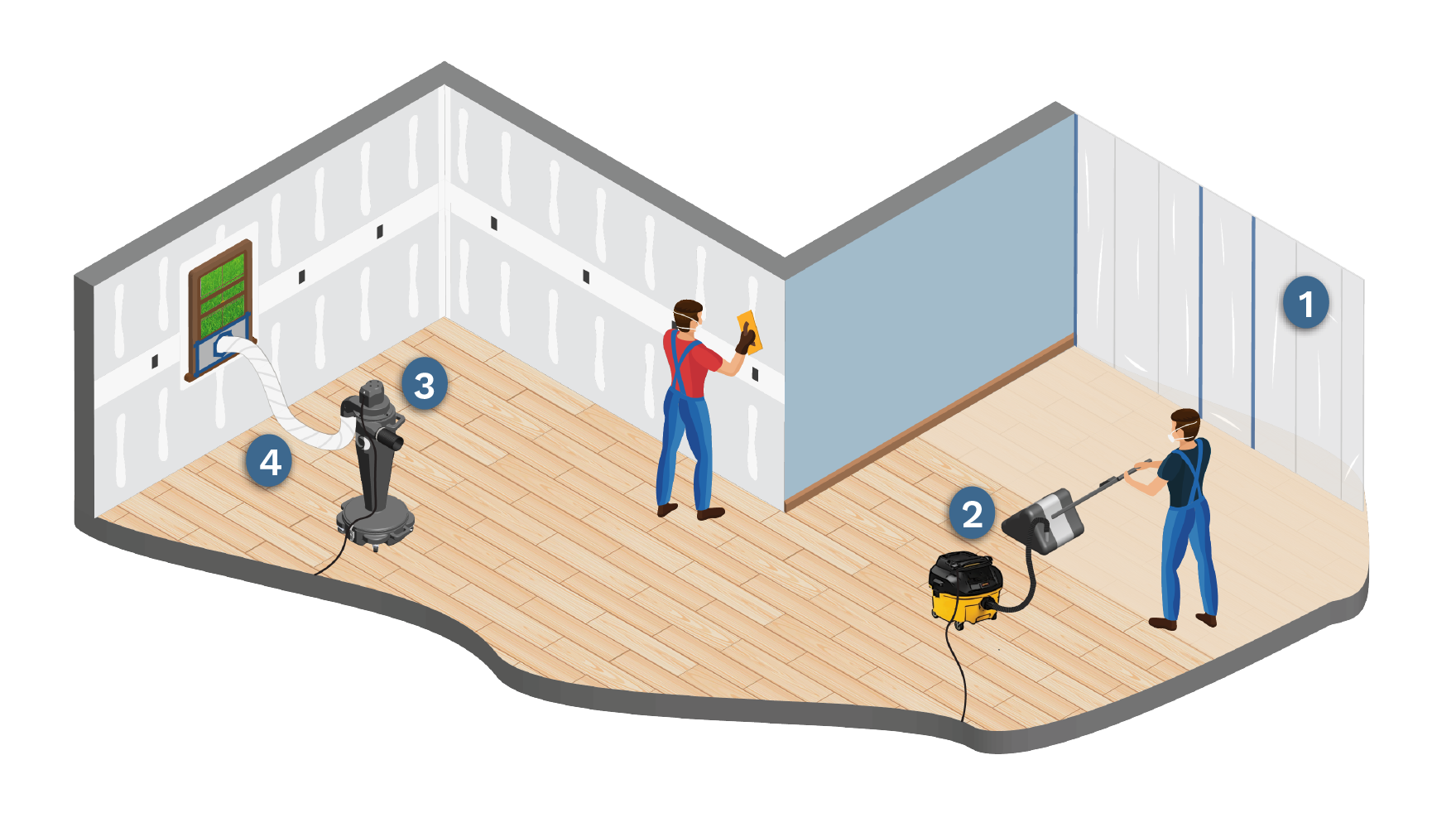 Jobsite dust control, remodeling dust, residential construction dust removal