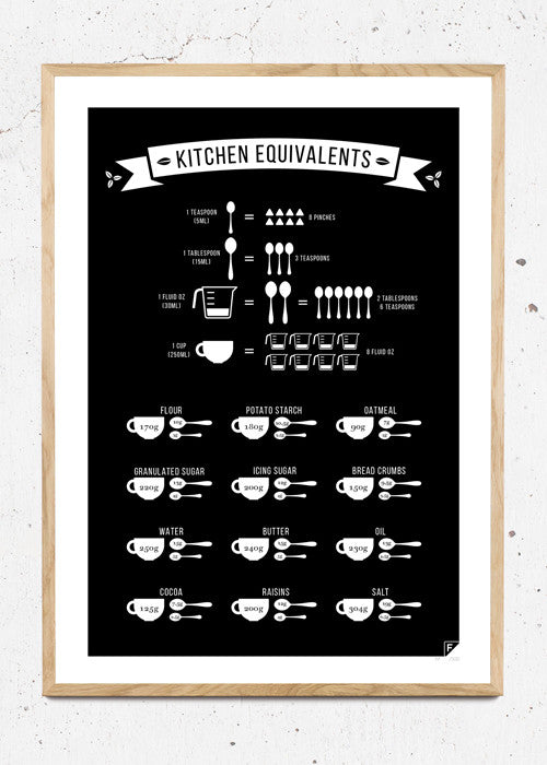 Kitchen Equivalents fra FOLLYGRAPH